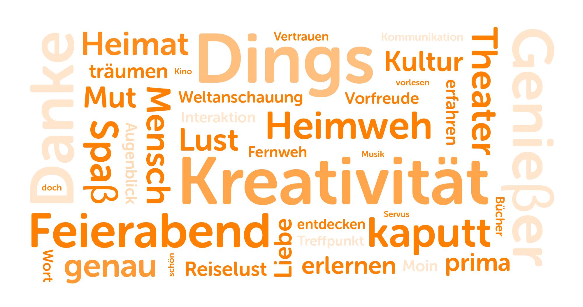 nuvol-paraules-alemany