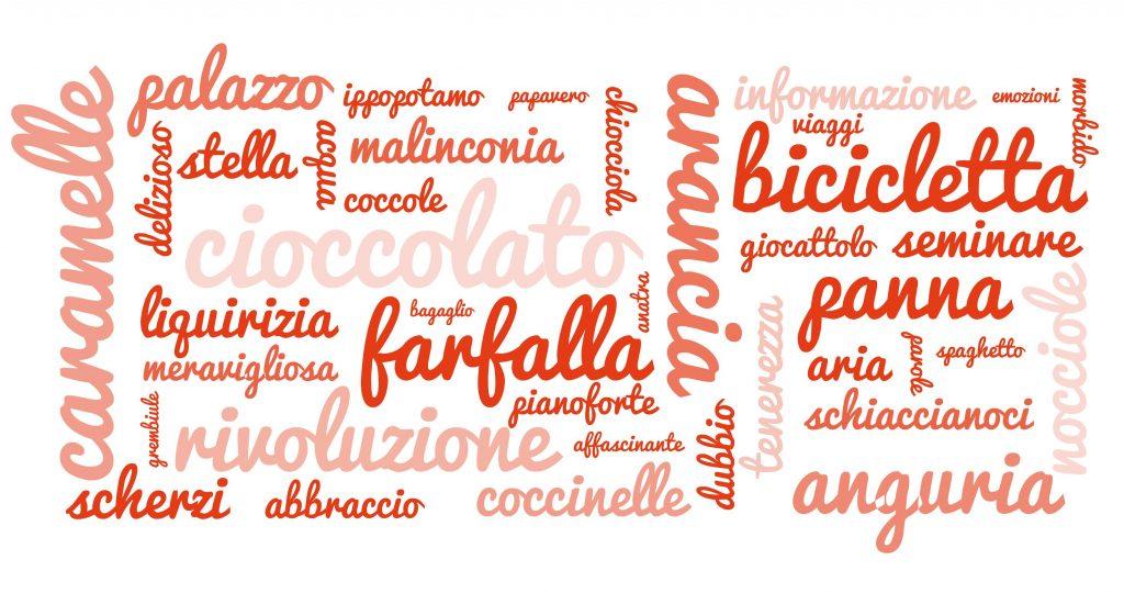 Núvol paraules italià